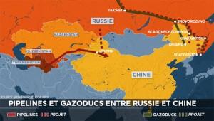 Le réveil de l'Eurasie au XXIème siècle... Russia-china-2